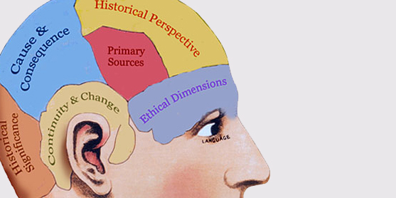 Historical Thinking Concepts.  Source: http://pdce.educ.ubc.ca/spotlight-on-historical-thinking/