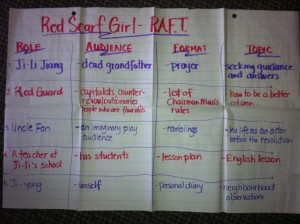 Red Scarf Girl RAFT