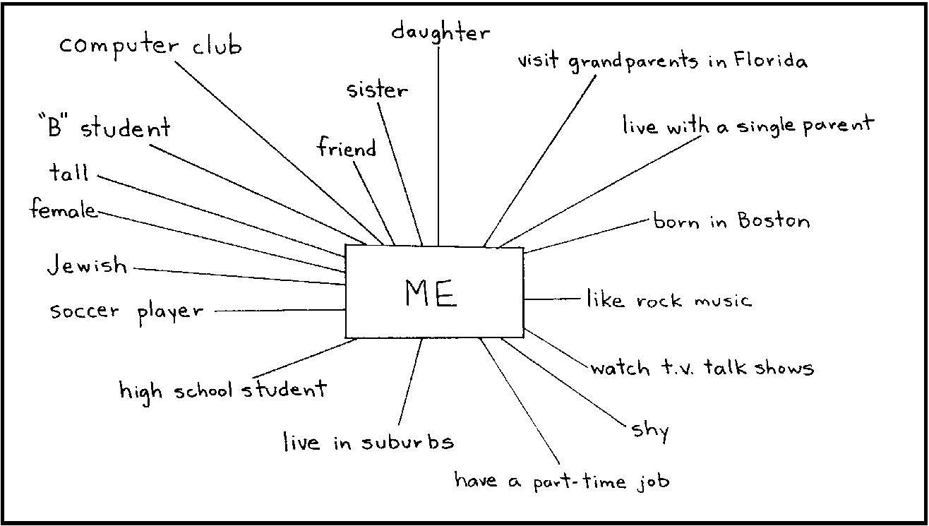 identity_charts.jpg
